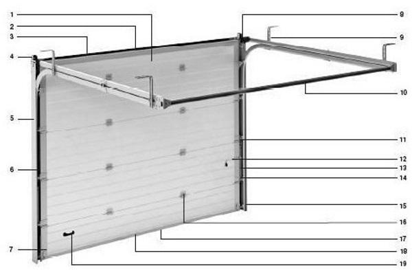 Конструкция гаражных секционных ворот RSD01