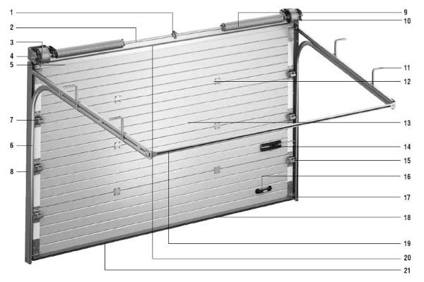Конструкция гаражных секционных ворот RSD02