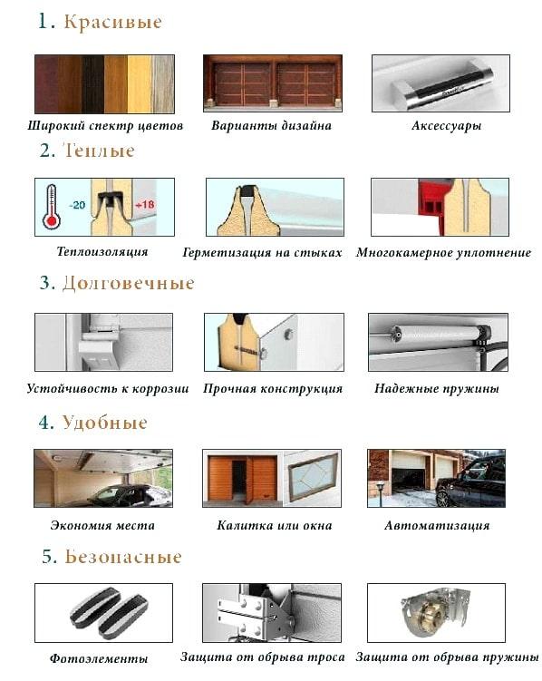 Основные преимущества секционных ворот