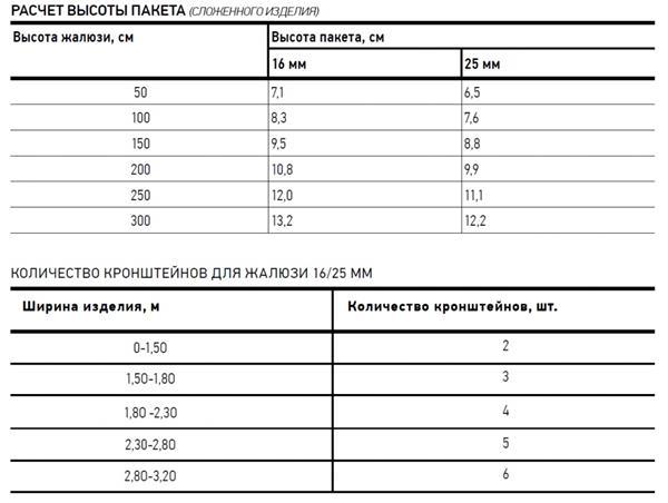 Рассчет высоты пакета 16-25