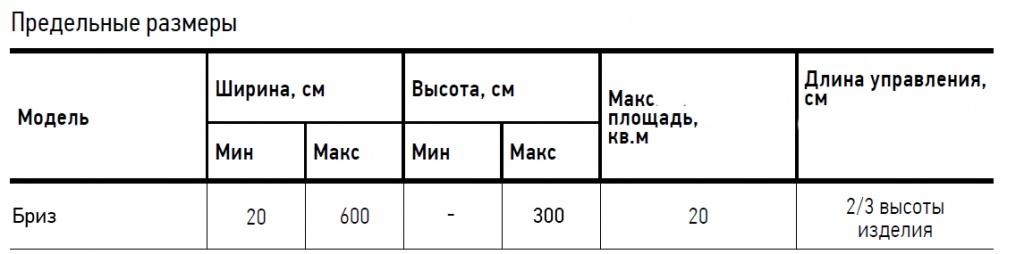 Предельные размеры ткани БРИЗ