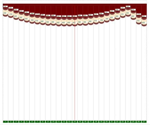 Вертикальные мультифактурные жалюзи Модель 24