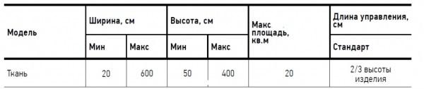 Предельные размеры вертикальных тканевых жалюзи