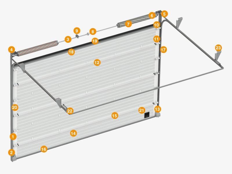 ISD01-конструкция ворот