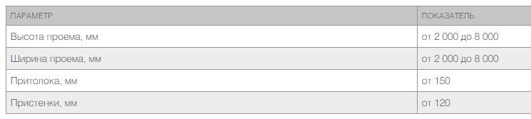 ISD01-таблица размеров