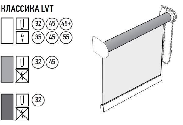 Общий вид LVT классика