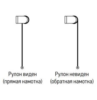 Намотка прямая / обратная