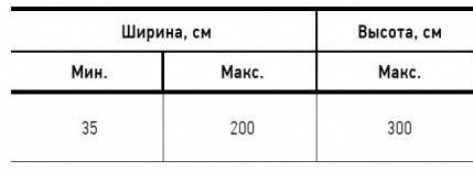 Гарантийные размеры MGS