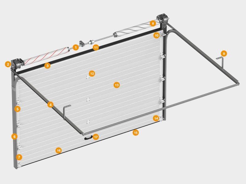 RSD02-конструкция ворот