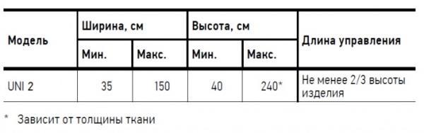 Гарантийные размеры моторизованных изделий УНИ2