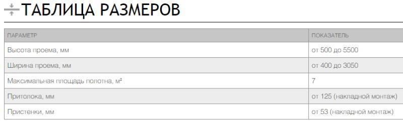 Таблица размеров 45 пенозаполненного профиля